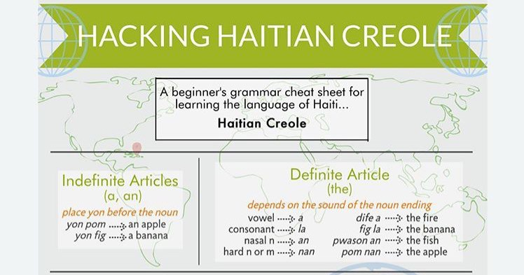 picture relating to Grammar Cheat Sheets Printable called HAITIAN CREOLE : Newcomers Grammar Cheat Sheet For Mastering